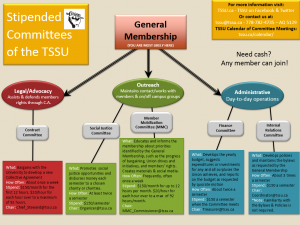 Stipended Committees of TSSU