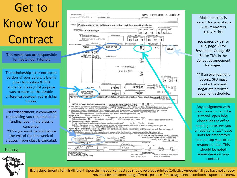 image of contract explaining separate parts